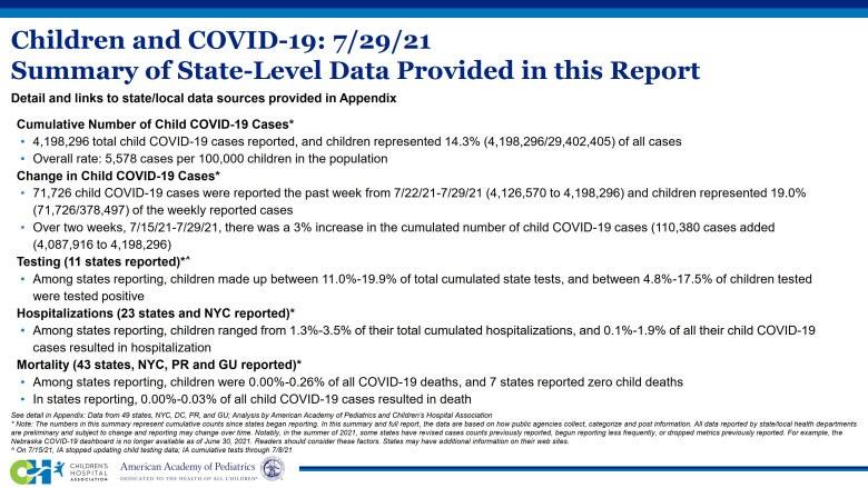 Báo cáo tình trạng COVID-19 của Nhi khoa Hoa Kỳ (0-18 tuổi)